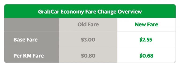 GrabCar-SG-Sept-price-drop-campaign-page-01-768x288